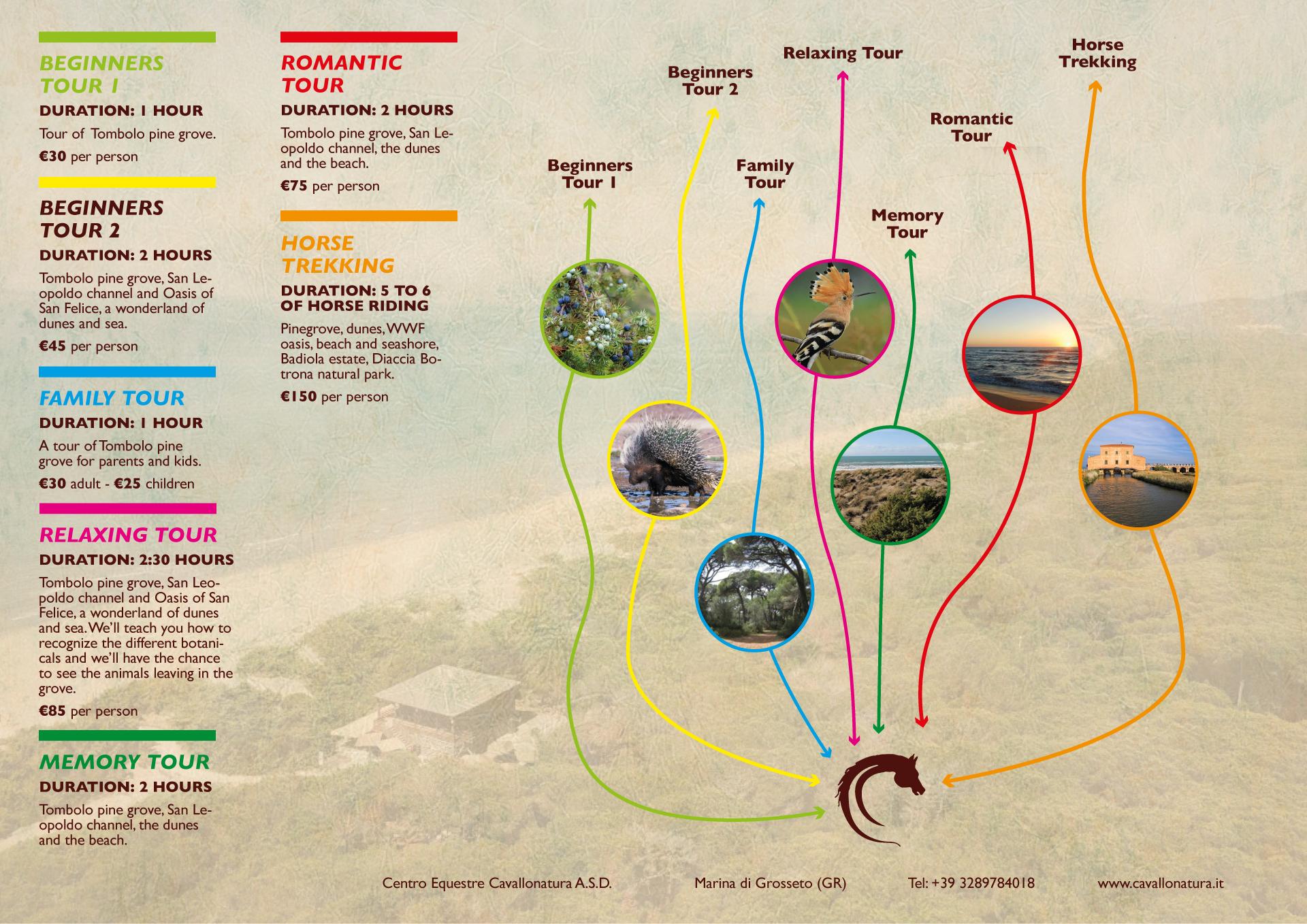 mappa itinerari passeggiate a cavallo